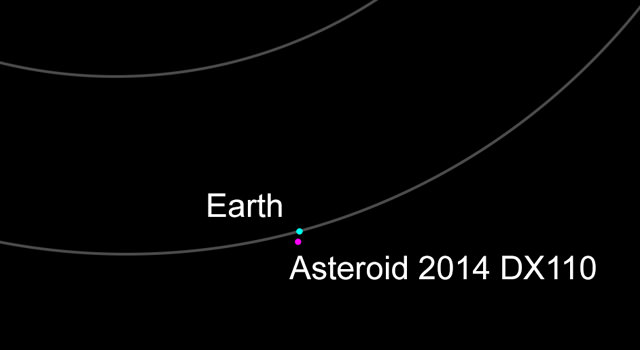 NASA's reassuring graphic